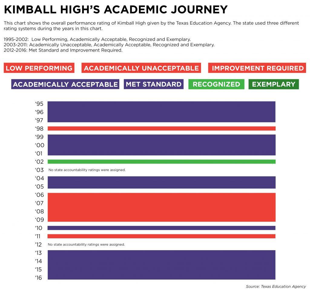 kimball_accountabilityweb