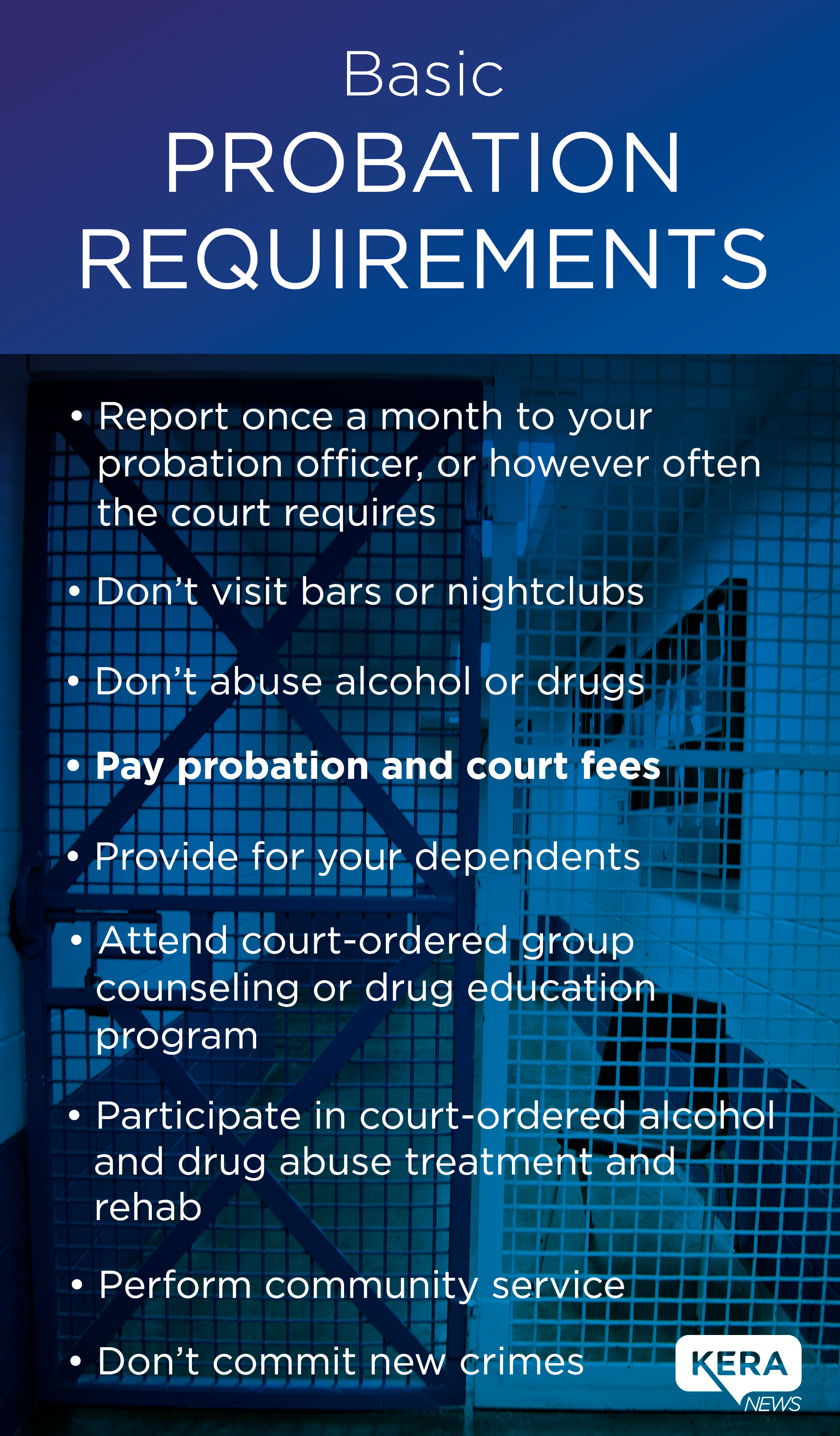 Probationers can expect to have to comply with this basic list of requirements. For the monthly payment, a judge decides how much an individual probationer's fees will be. (Source: Dallas County Community Supervision and Corrections)